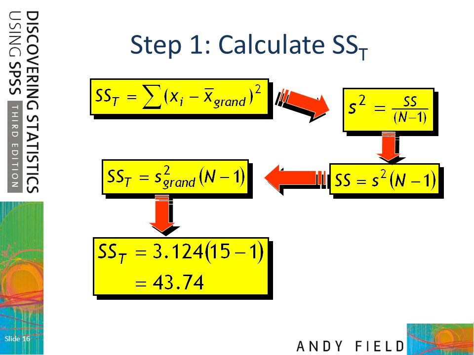 Step 1: Calculate SST Slide 16