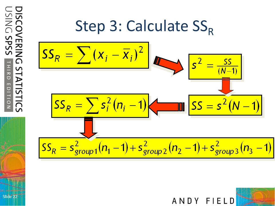 Step 3: Calculate SSR Slide 22