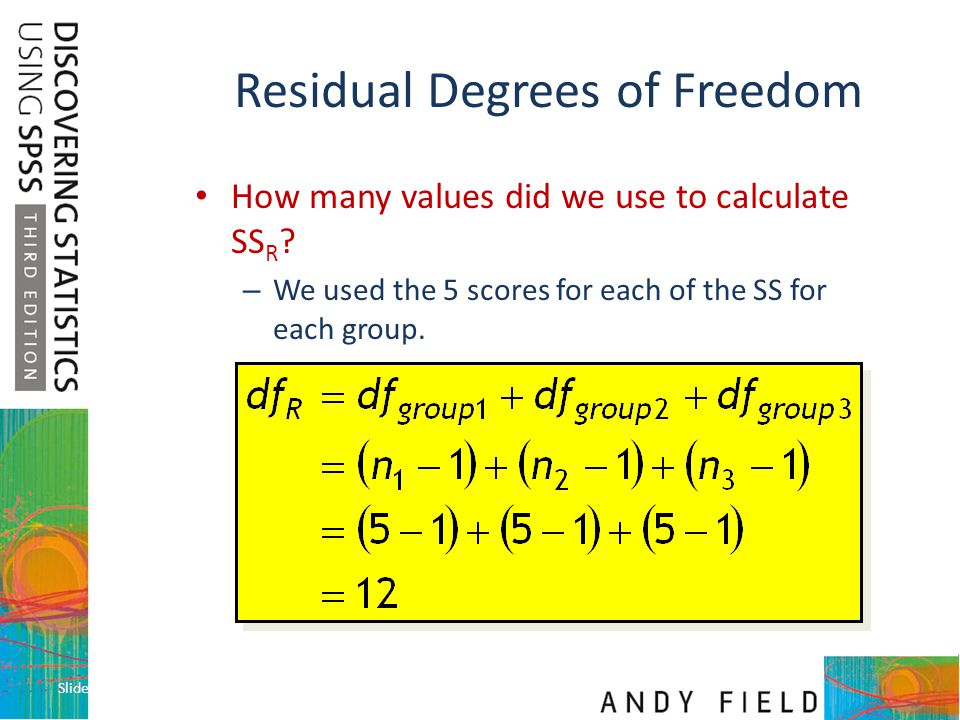 Residual Degrees of Freedom