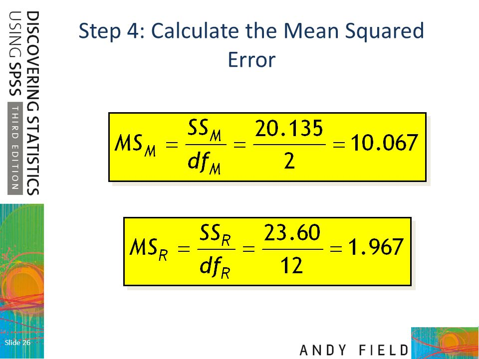 Step 4: Calculate the Mean Squared Error