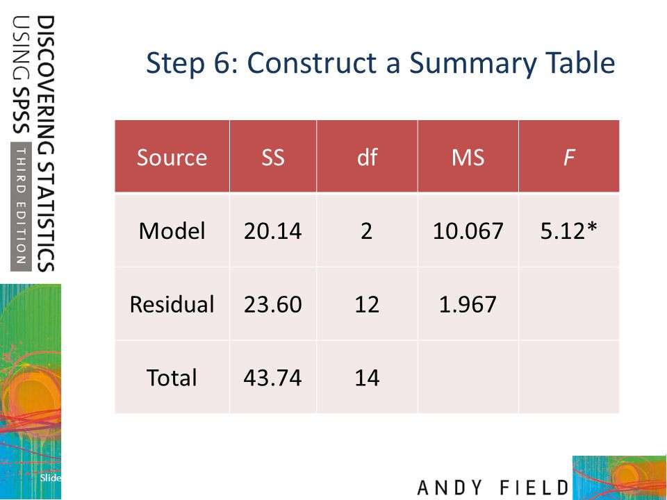 Step 6: Construct a Summary Table