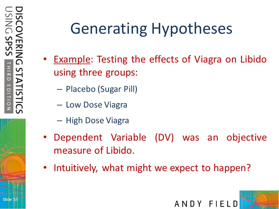 Generating Hypotheses