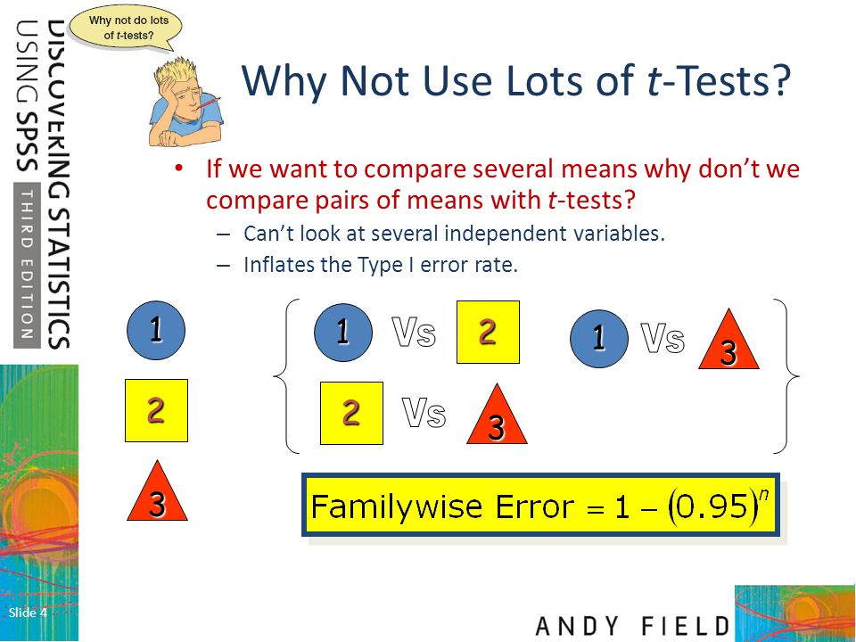 Why Not Use Lots of t-Tests