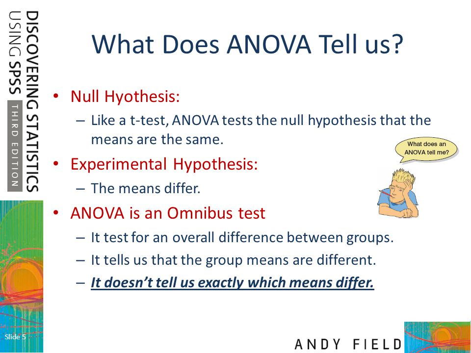 What Does ANOVA Tell us Null Hyothesis: Experimental Hypothesis: