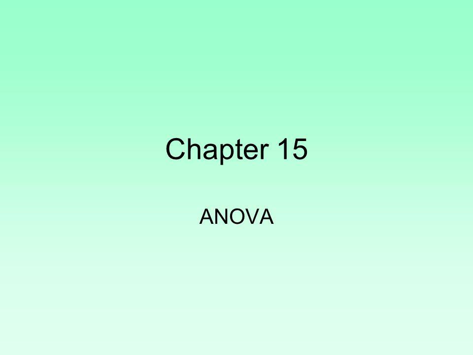Chapter 15 ANOVA