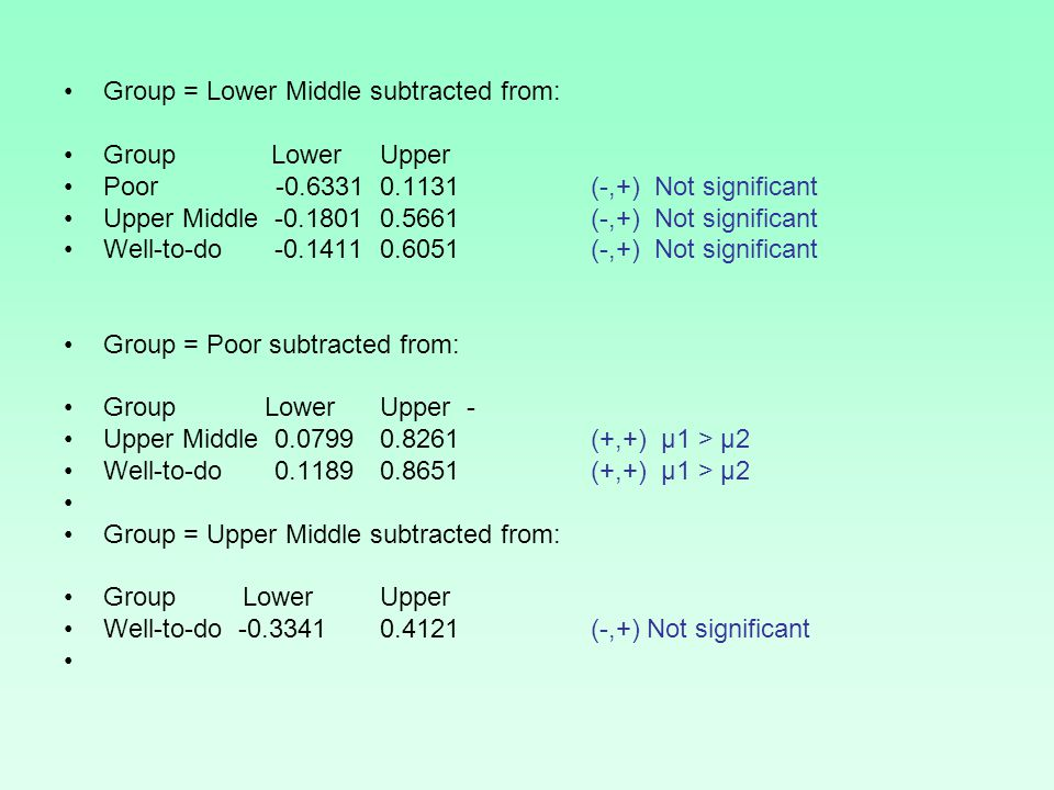 Group = Lower Middle subtracted from: