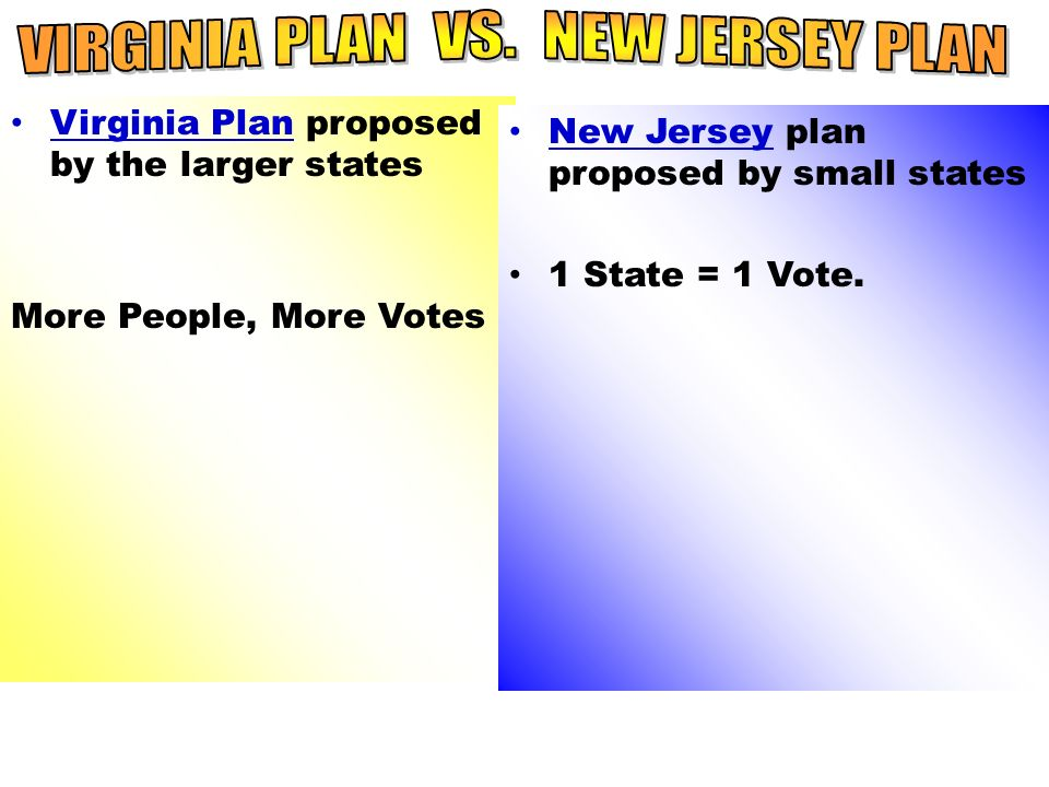 VIRGINIA PLAN VS. NEW JERSEY PLAN