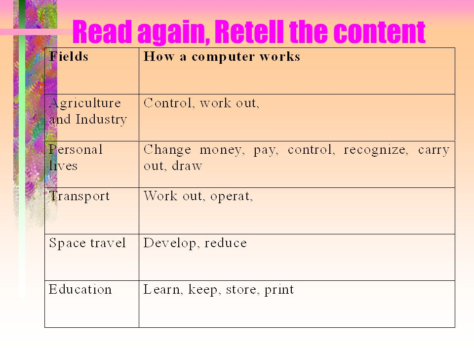Read again, Retell the content
