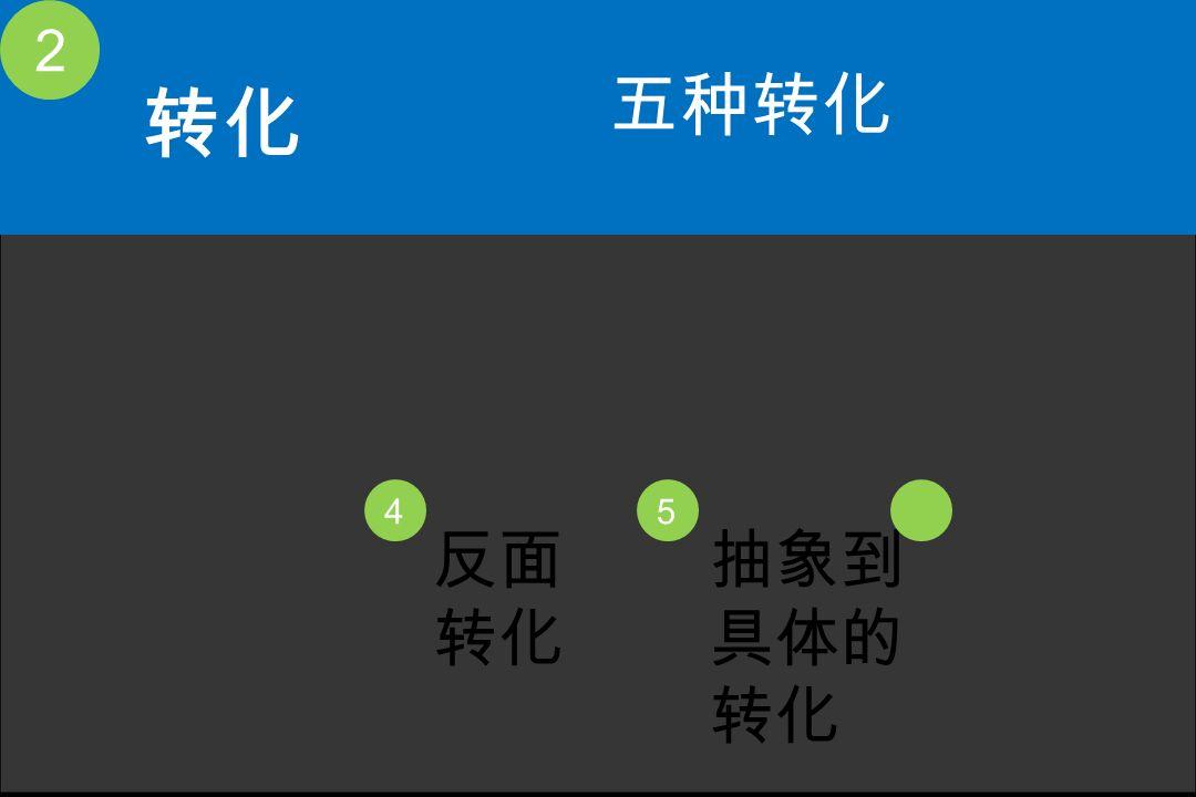 转化 2 五种转化 反面 转化 抽象到具体的 4 5