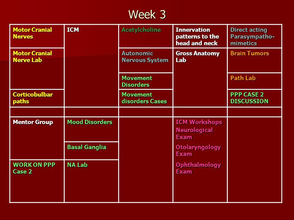 Week 3 Motor Cranial Nerves ICM Acetylcholine