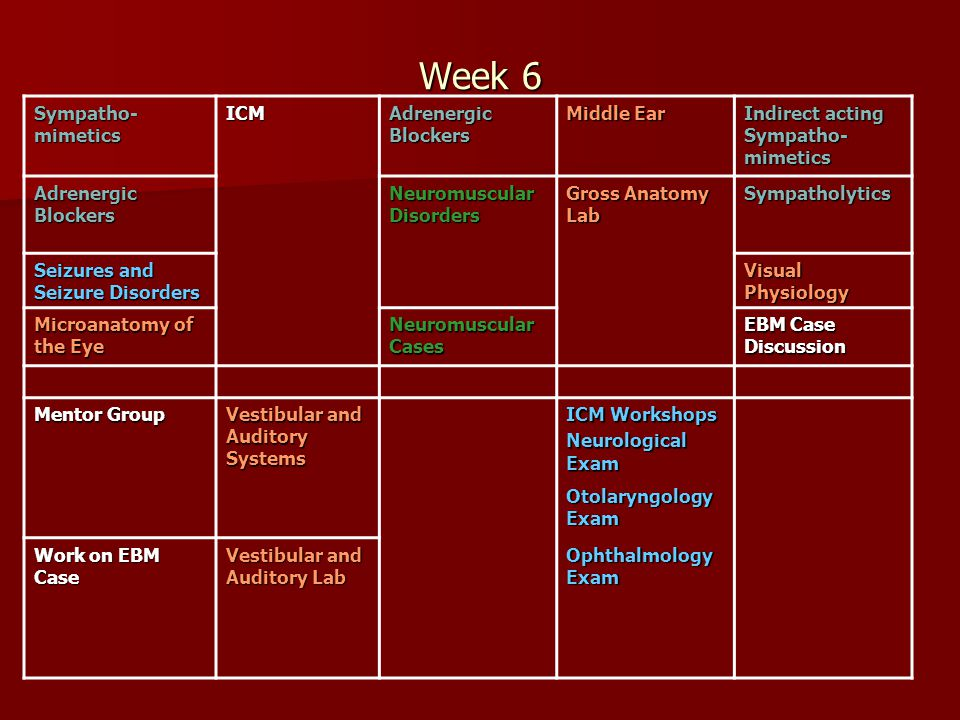 Week 6 Sympatho-mimetics ICM Adrenergic Blockers Middle Ear