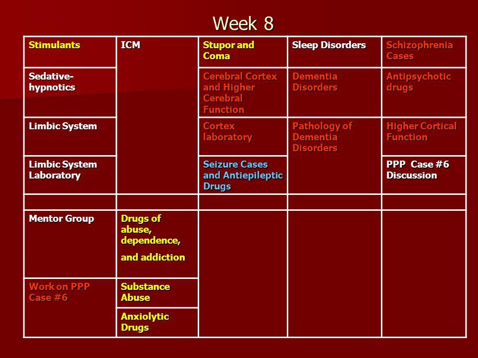 Week 8 Stimulants ICM Stupor and Coma Sleep Disorders