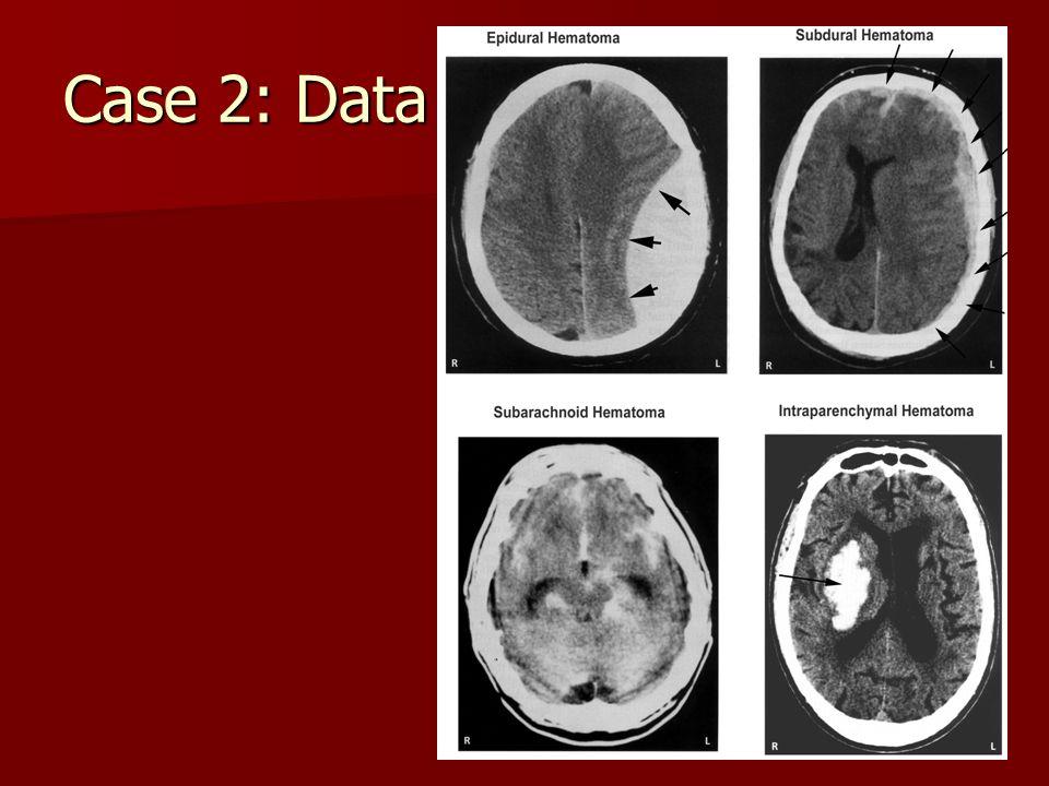 Case 2: Data
