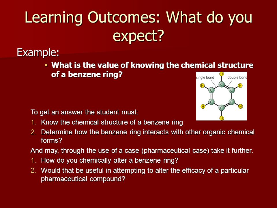 Learning Outcomes: What do you expect