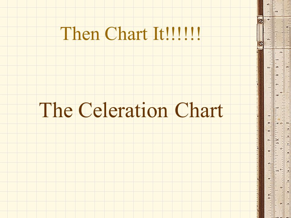 Then Chart It!!!!!! The Celeration Chart