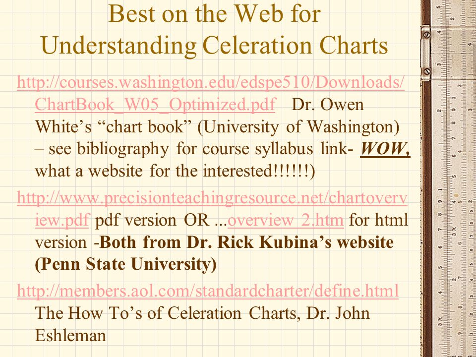Best on the Web for Understanding Celeration Charts