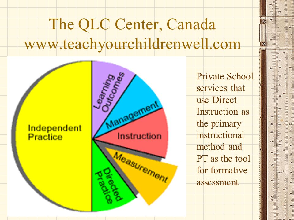 The QLC Center, Canada www.teachyourchildrenwell.com