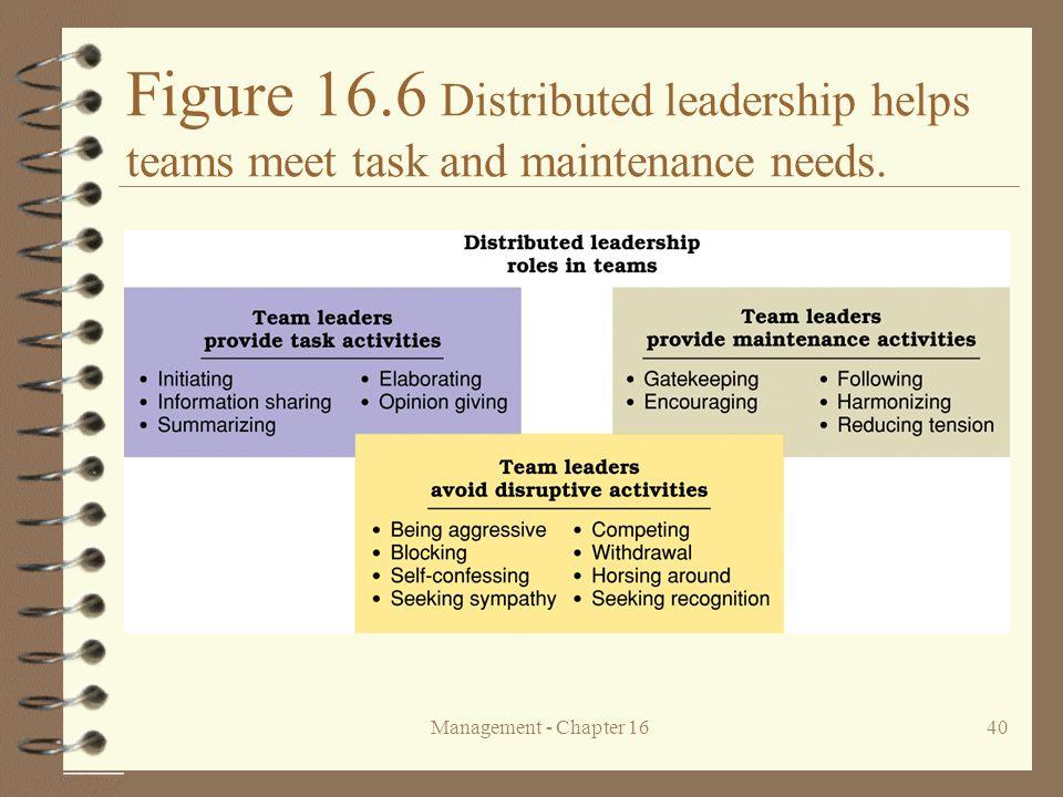 Figure 16.6 Distributed leadership helps teams meet task and maintenance needs.