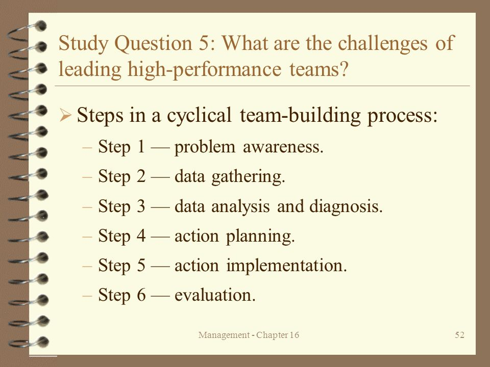 Steps in a cyclical team-building process: