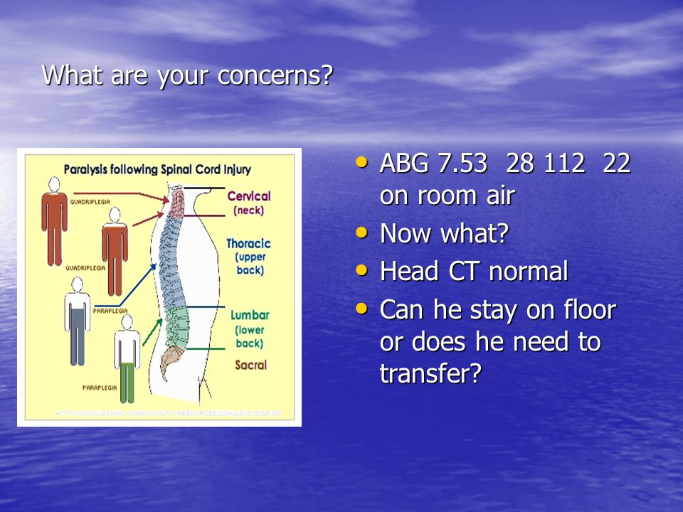 What are your concerns. ABG 7.53 28 112 22 on room air.