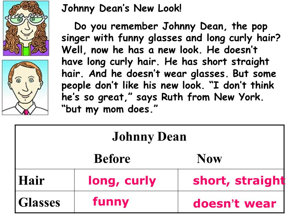 Johnny Dean Before Now Hair Glasses long, curly short, straight funny