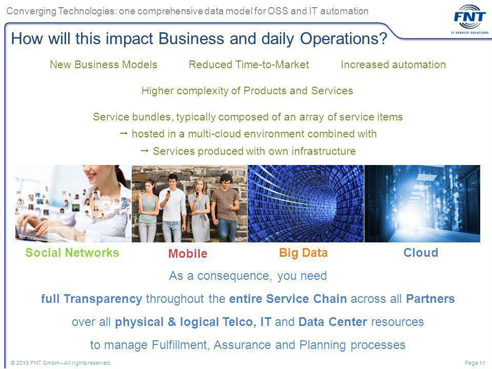 How will this impact Business and daily Operations