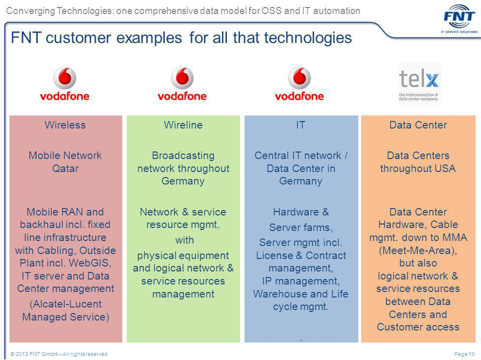 FNT customer examples for all that technologies