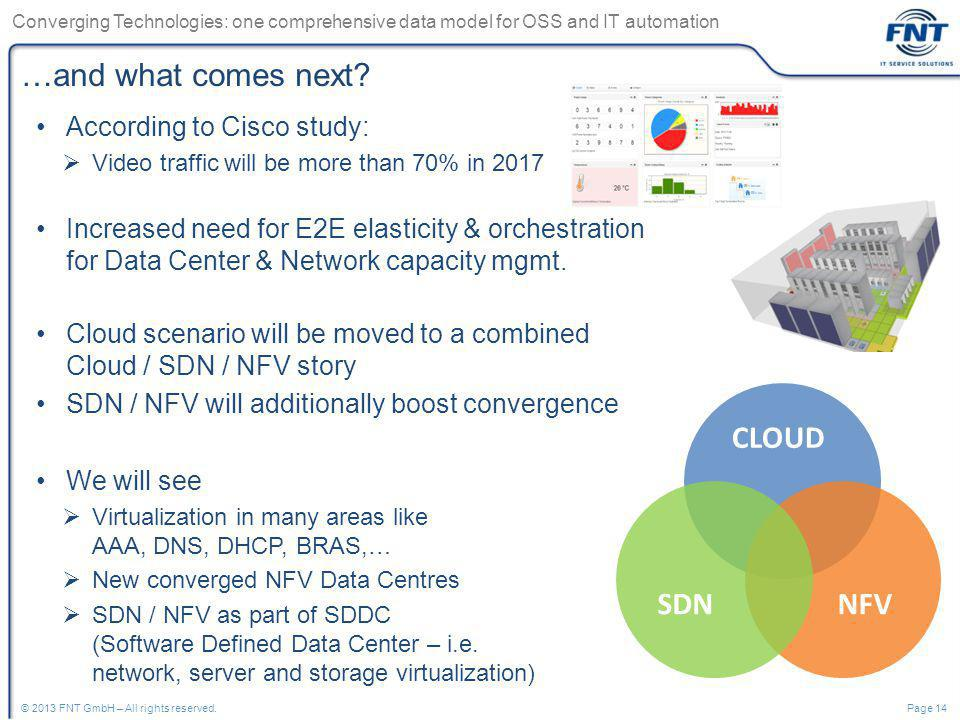 …and what comes next CLOUD SDN NFV According to Cisco study: