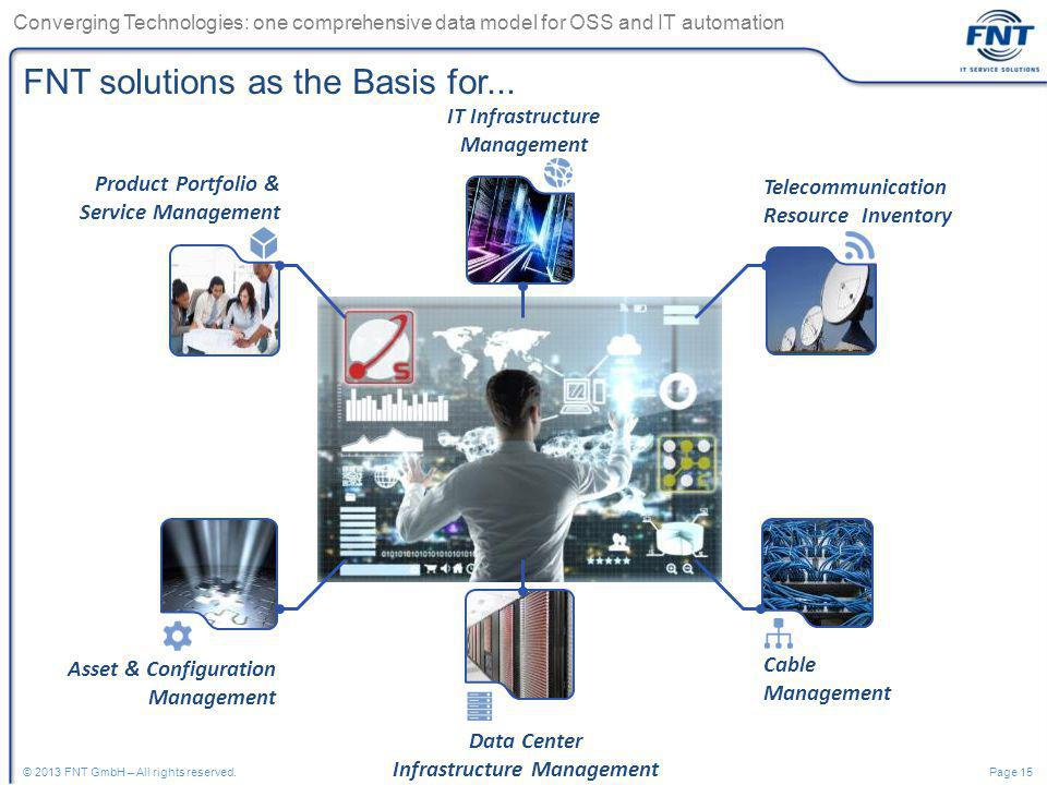 IT Infrastructure Management Data Center Infrastructure Management