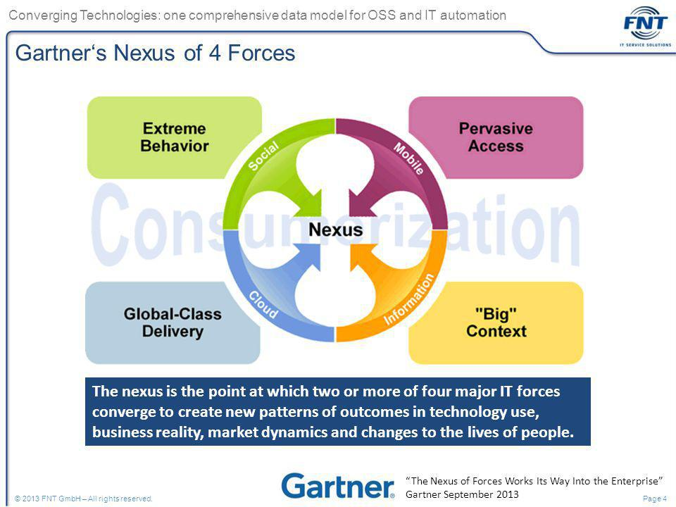 Gartner's Nexus of 4 Forces