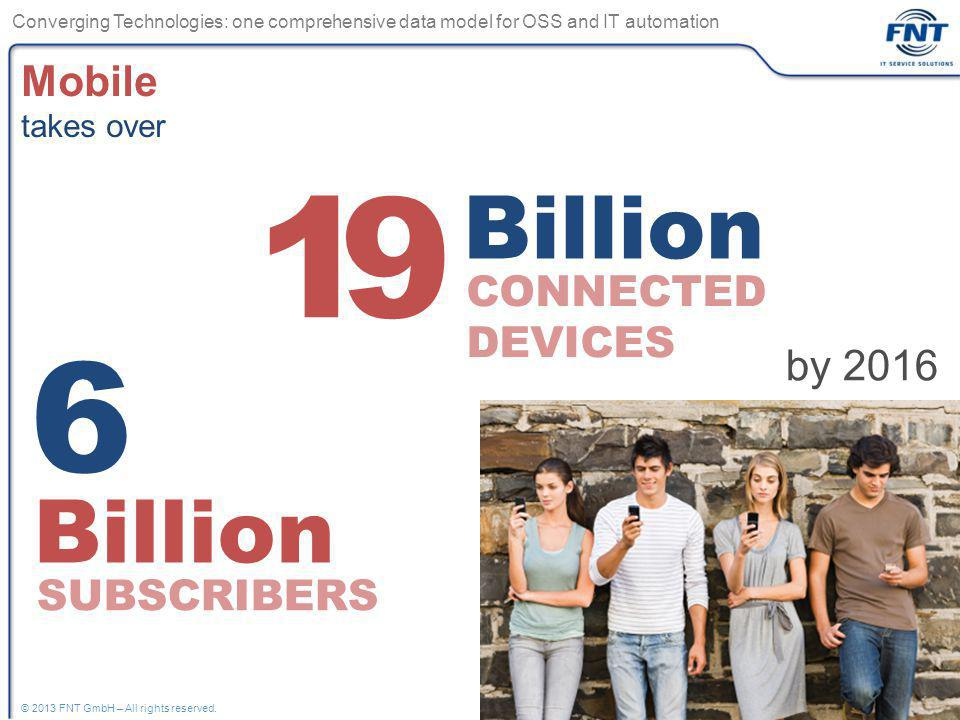19 6 Billion Billion Mobile takes over CONNECTED DEVICES by 2016