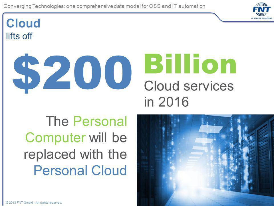 $200 Billion Cloud services in 2016