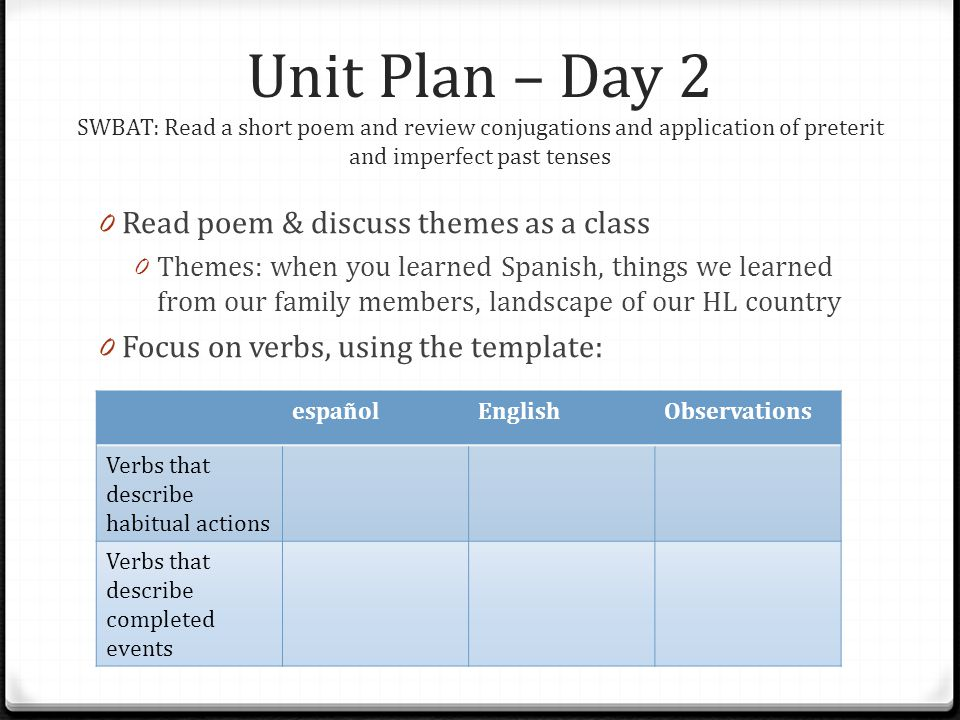 Read poem & discuss themes as a class