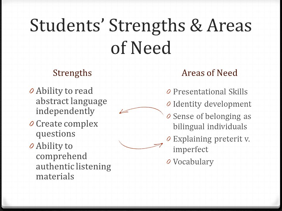 Students' Strengths & Areas of Need