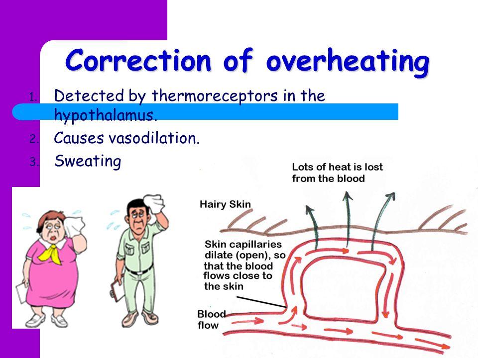 Correction of overheating
