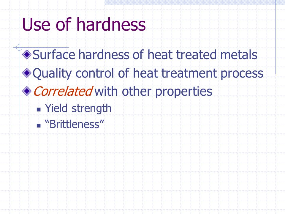 Use of hardness Surface hardness of heat treated metals