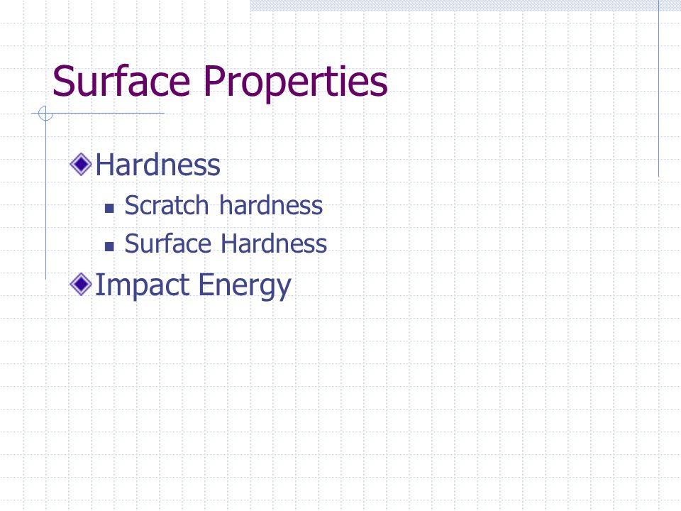 Surface Properties Hardness Impact Energy Scratch hardness