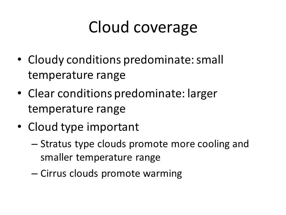 Cloud coverage Cloudy conditions predominate: small temperature range
