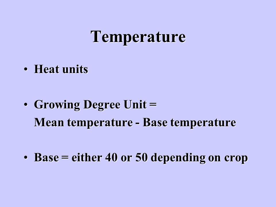 Temperature Heat units Growing Degree Unit =