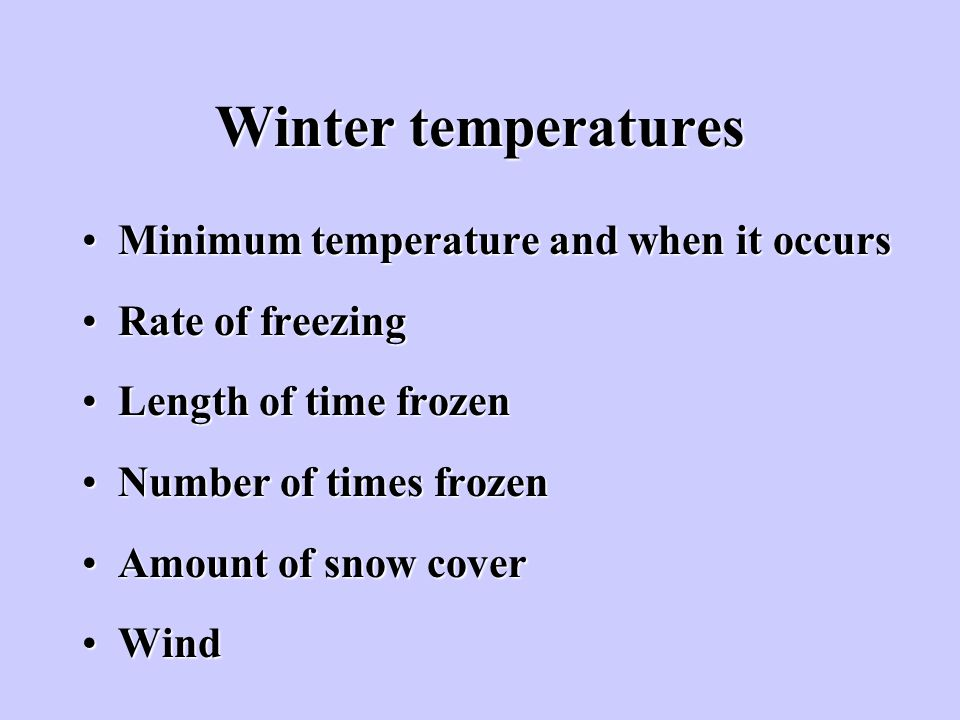Winter temperatures Minimum temperature and when it occurs