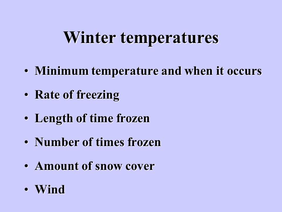 Winter temperatures Minimum temperature and when it occurs