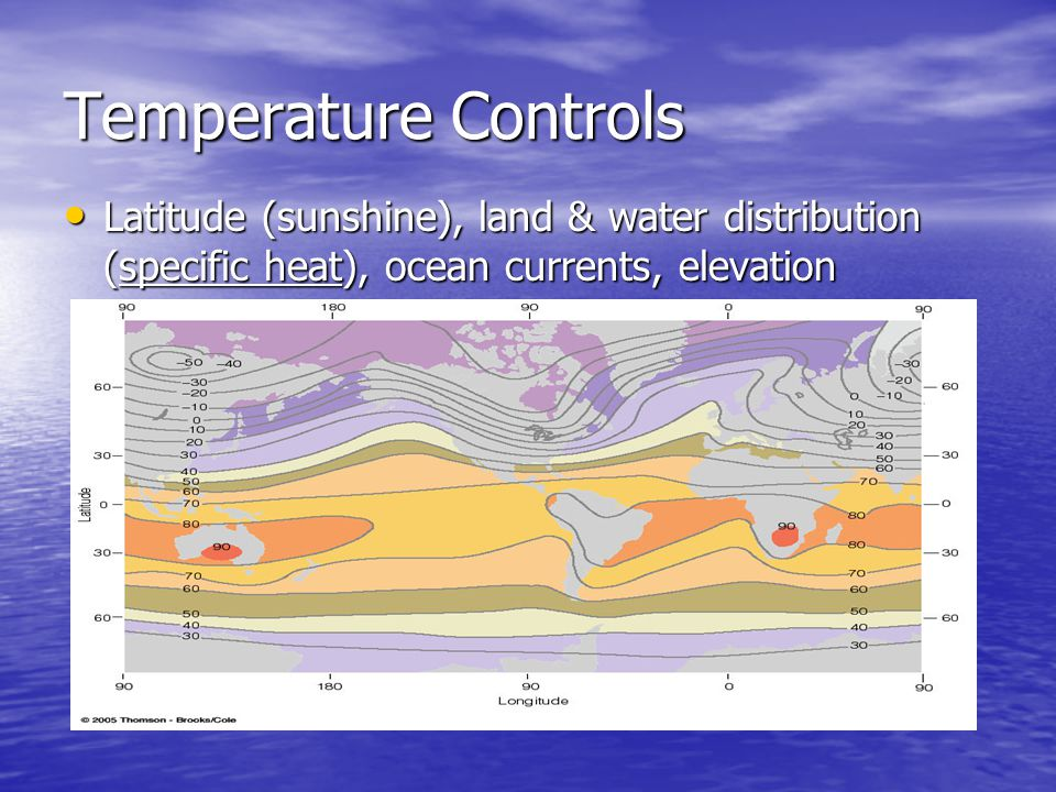 Temperature Controls Latitude (sunshine), land & water distribution (specific heat), ocean currents, elevation.
