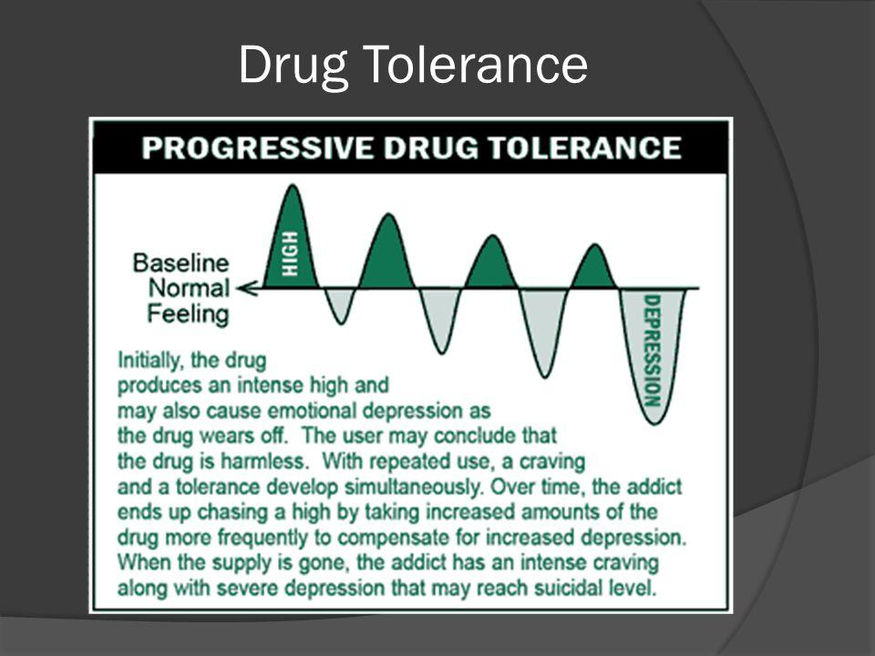 Drug Tolerance