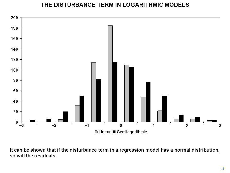THE DISTURBANCE TERM IN LOGARITHMIC MODELS