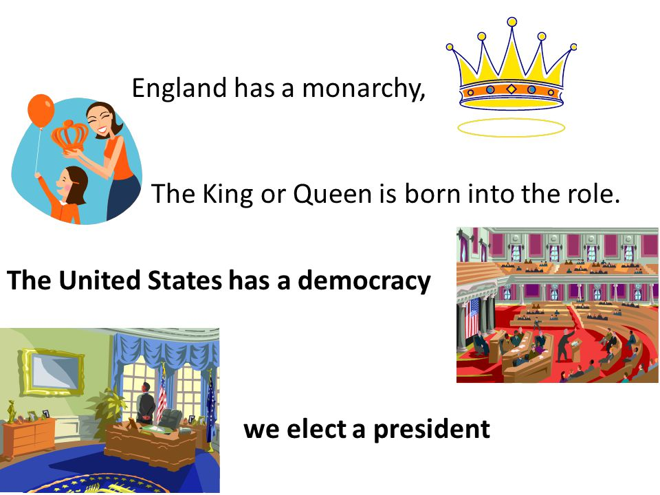 England has a monarchy, The King or Queen is born into the role. The United States has a democracy.