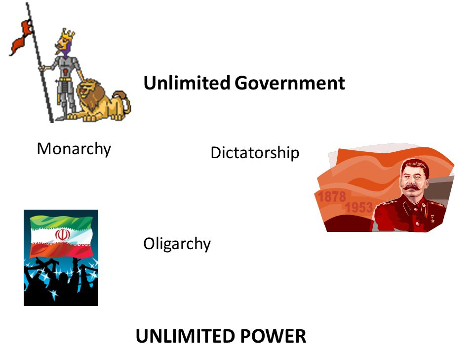 Unlimited Government Monarchy Dictatorship Oligarchy UNLIMITED POWER
