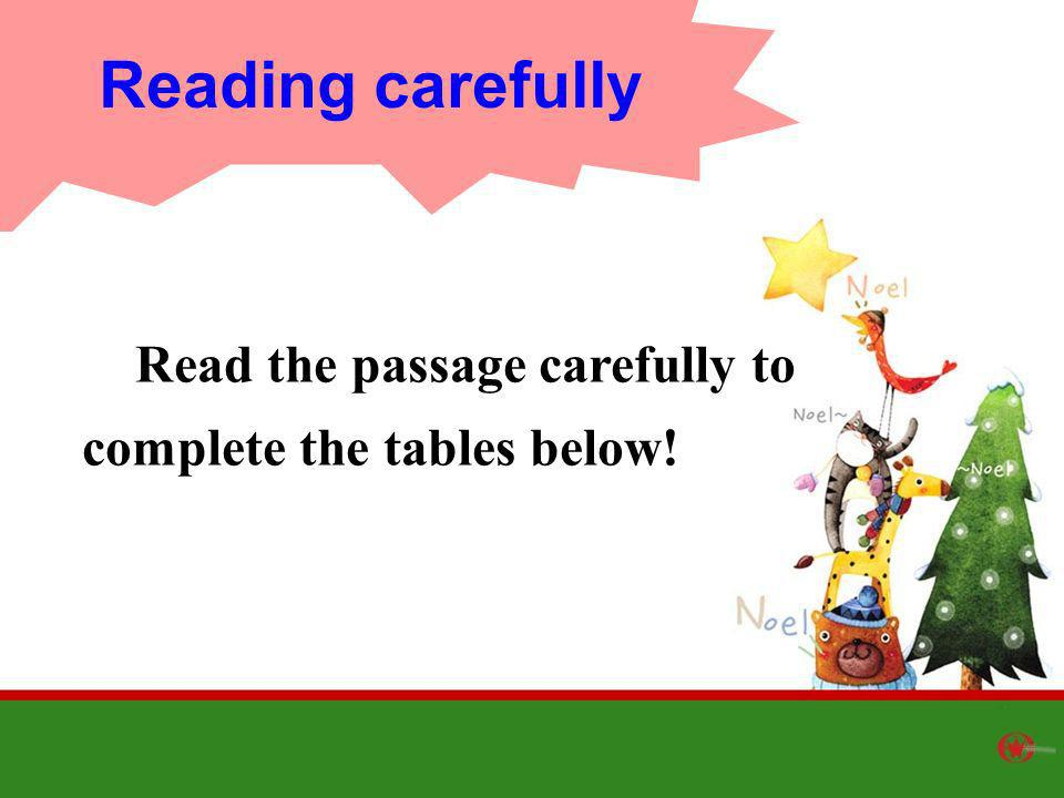 Reading carefully Read the passage carefully to complete the tables below!