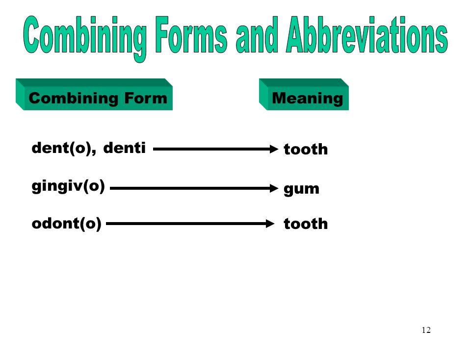Combining Forms & Abbreviations (dent)