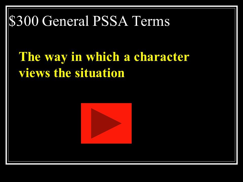 $300 General PSSA Terms The way in which a character views the situation