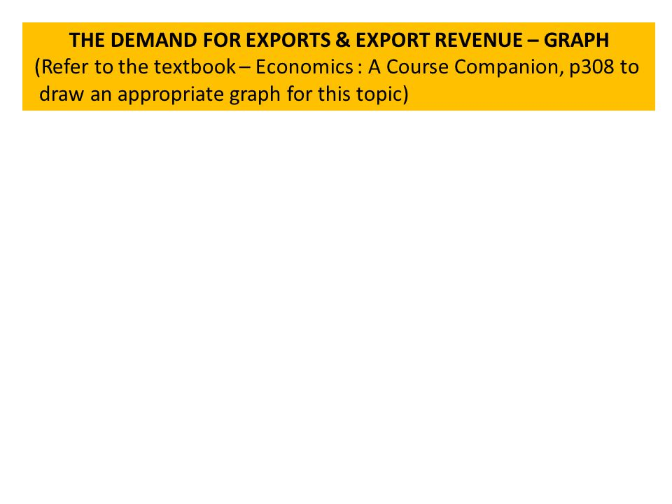 THE DEMAND FOR EXPORTS & EXPORT REVENUE – GRAPH